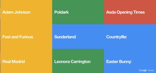 Google Trends Visualiser
